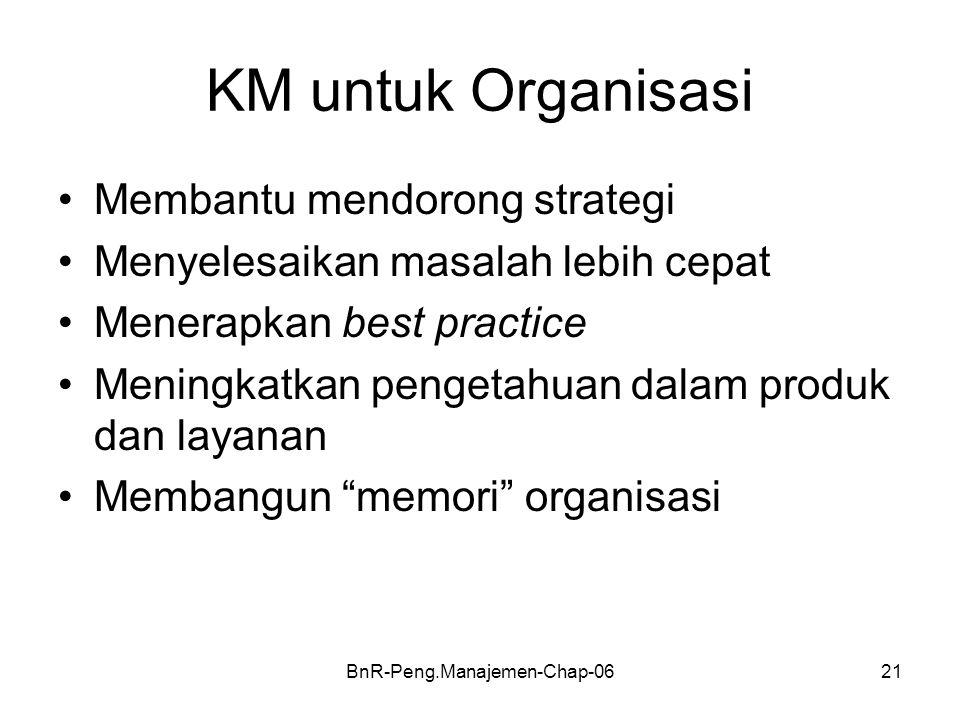 BnR-Peng.Manajemen-Chap-0621 KM untuk Organisasi Membantu mendorong strategi Menyelesaikan masalah lebih cepat Menerapkan best practice Meningkatkan pengetahuan dalam produk dan layanan Membangun memori organisasi