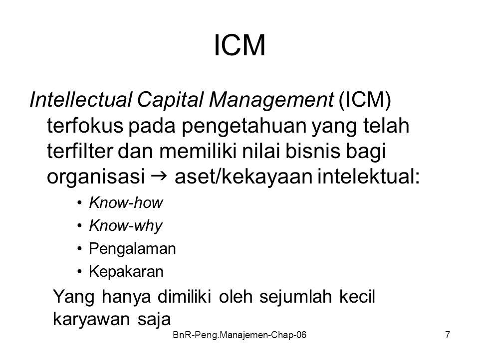 BnR-Peng.Manajemen-Chap-067 ICM Intellectual Capital Management (ICM) terfokus pada pengetahuan yang telah terfilter dan memiliki nilai bisnis bagi organisasi  aset/kekayaan intelektual: Know-how Know-why Pengalaman Kepakaran Yang hanya dimiliki oleh sejumlah kecil karyawan saja