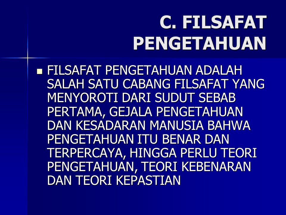 TEORI PENGETAHUAN 1. RATIONALISME 2. EMPIRISME 3. KRITISISME 4. FENOMENOLOGI