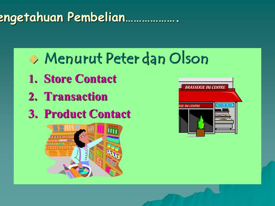 Pengetahuan Pembelian………………. Menurut Peter dan Olson 1.