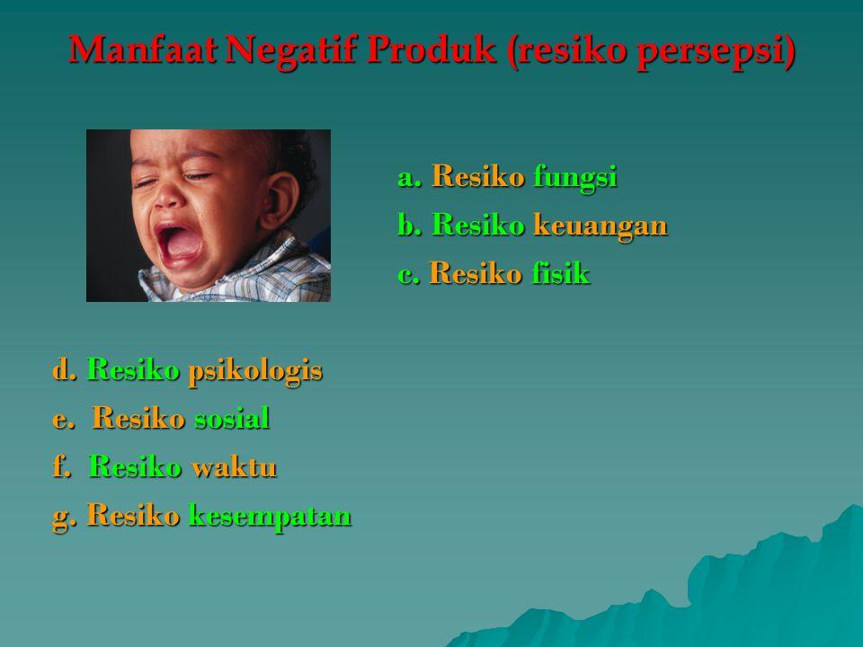Manfaat Negatif Produk (resiko persepsi) a.Resiko fungsi b.