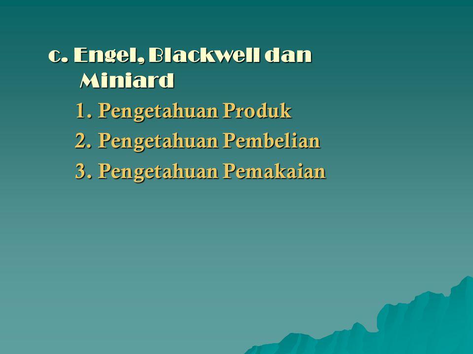 c.Engel, Blackwell dan Miniard 1. Pengetahuan Produk 1.
