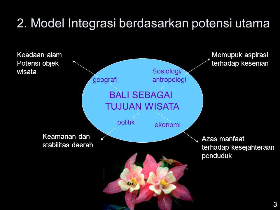 2. Model Integrasi berdasarkan potensi utama BALI SEBAGAI TUJUAN WISATA ekonomi Azas manfaat terhadap kesejahteraan penduduk Sosiologi/ antropologi Me