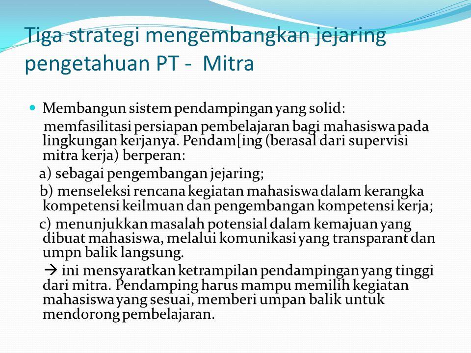 Tiga strategi mengembangkan jejaring pengetahuan PT - Mitra Menseleksi dan mendisain kegiatan mahasiswa di tempat kerja: a.
