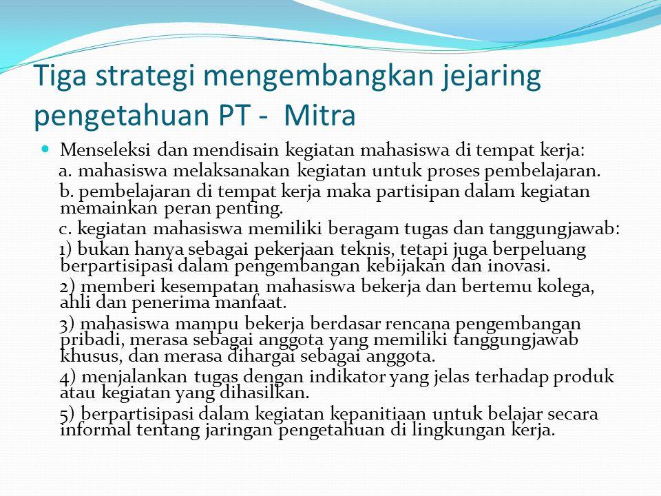 Tiga strategi mengembangkan jejaring pengetahuan PT - Mitra Menseleksi dan mendisain kegiatan mahasiswa di tempat kerja: a. mahasiswa melaksanakan keg