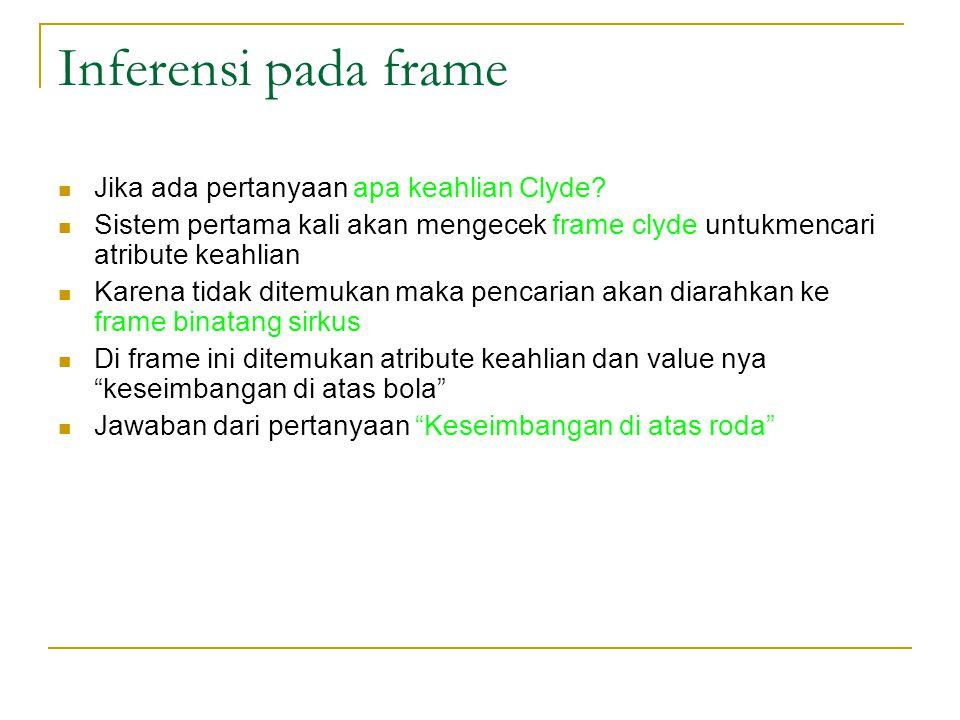 Inferensi pada frame Jika ada pertanyaan apa keahlian Clyde.