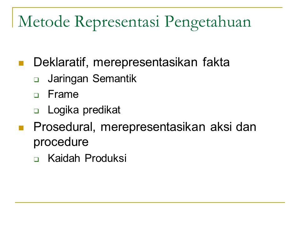 Metode Representasi Pengetahuan Deklaratif, merepresentasikan fakta  Jaringan Semantik  Frame  Logika predikat Prosedural, merepresentasikan aksi dan procedure  Kaidah Produksi
