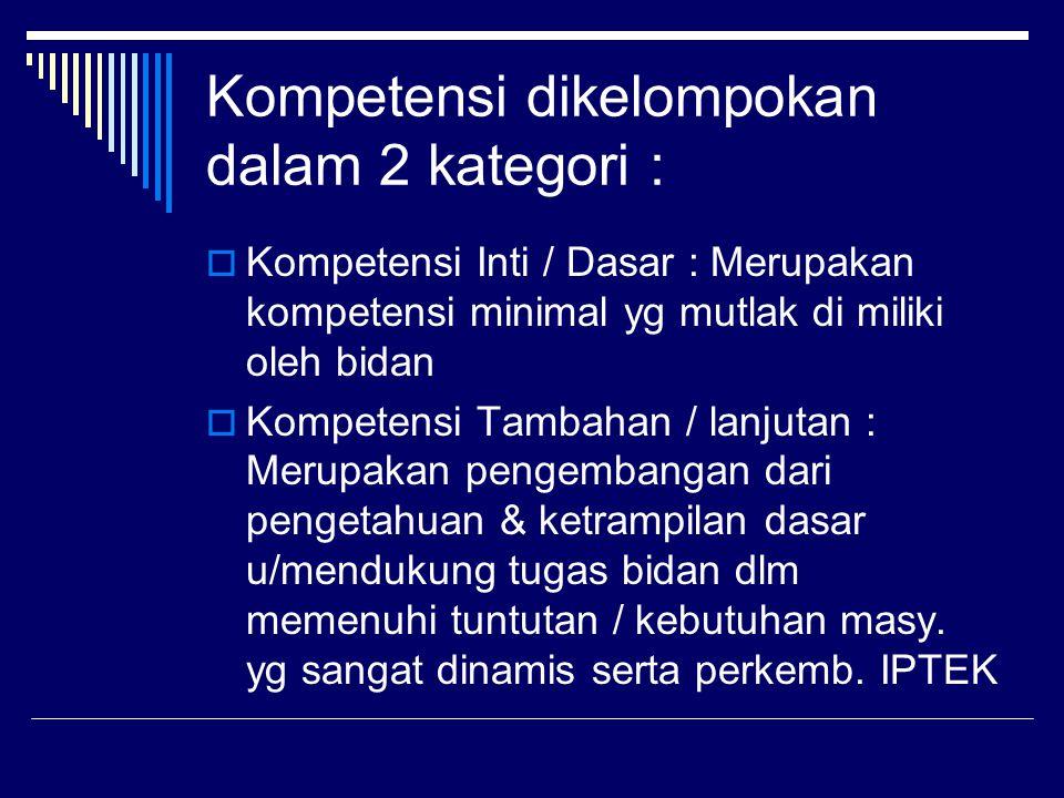 Kompetensi dikelompokan dalam 2 kategori :  Kompetensi Inti / Dasar : Merupakan kompetensi minimal yg mutlak di miliki oleh bidan  Kompetensi Tambahan / lanjutan : Merupakan pengembangan dari pengetahuan & ketrampilan dasar u/mendukung tugas bidan dlm memenuhi tuntutan / kebutuhan masy.