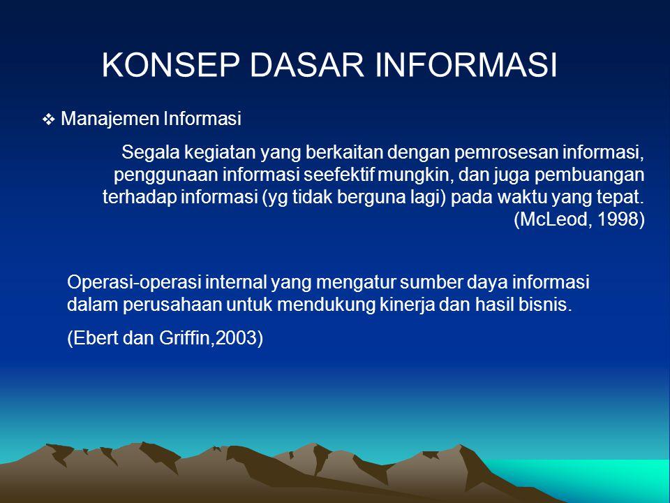 KONSEP DASAR INFORMASI  Manajemen Informasi Segala kegiatan yang berkaitan dengan pemrosesan informasi, penggunaan informasi seefektif mungkin, dan j