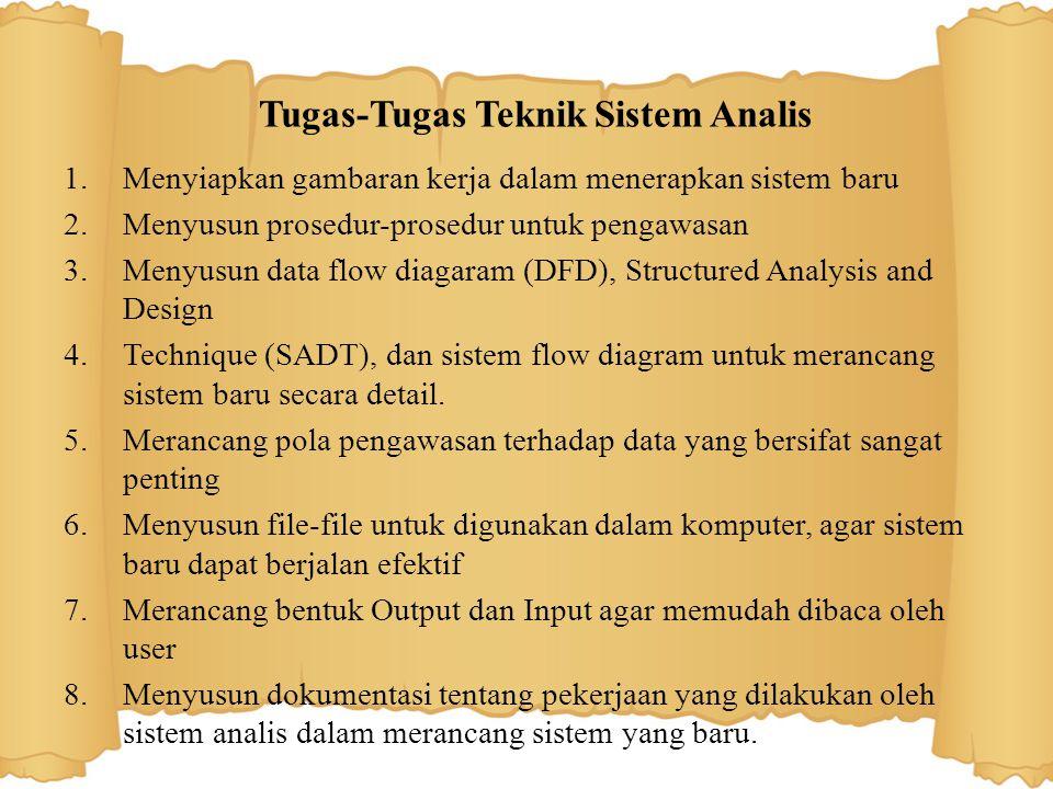 Langkah kerja system analyst Mengidentifikasikan Masalah Kebutuhan User Melaksana kan Studi Kelayakan Analisis dan Rancang Sistem Penerapan Sistem Evaluasi & Pemelihara an