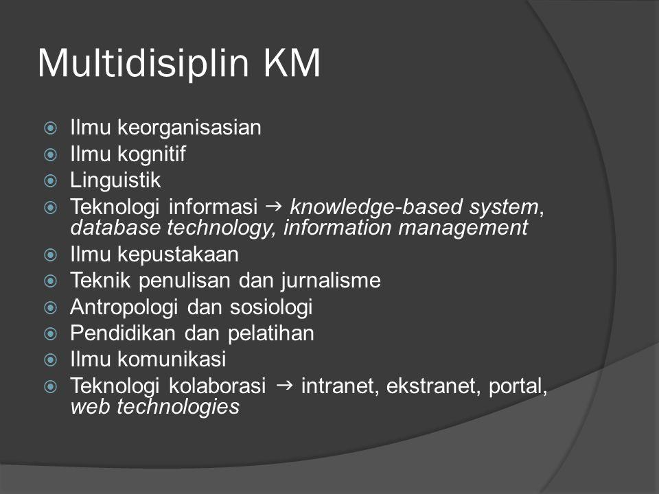 Multidisiplin KM  Ilmu keorganisasian  Ilmu kognitif  Linguistik  Teknologi informasi  knowledge-based system, database technology, information m
