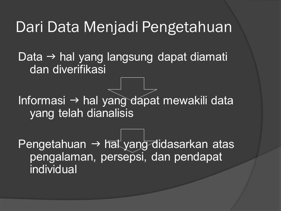 Dari Data Menjadi Pengetahuan Data  hal yang langsung dapat diamati dan diverifikasi Informasi  hal yang dapat mewakili data yang telah dianalisis P