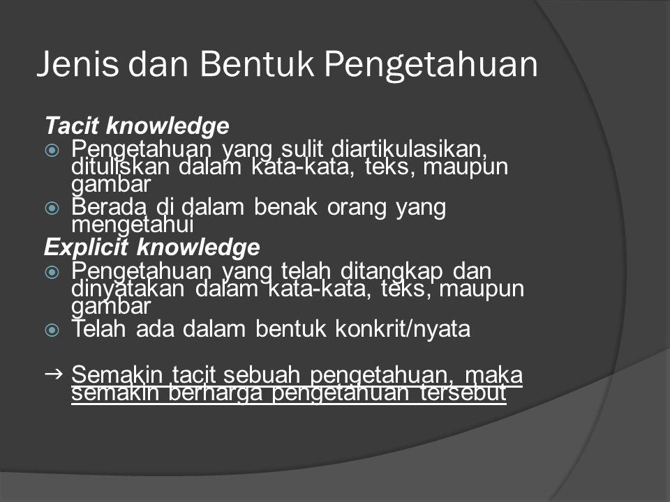 Jenis dan Bentuk Pengetahuan Tacit knowledge  Pengetahuan yang sulit diartikulasikan, dituliskan dalam kata-kata, teks, maupun gambar  Berada di dal