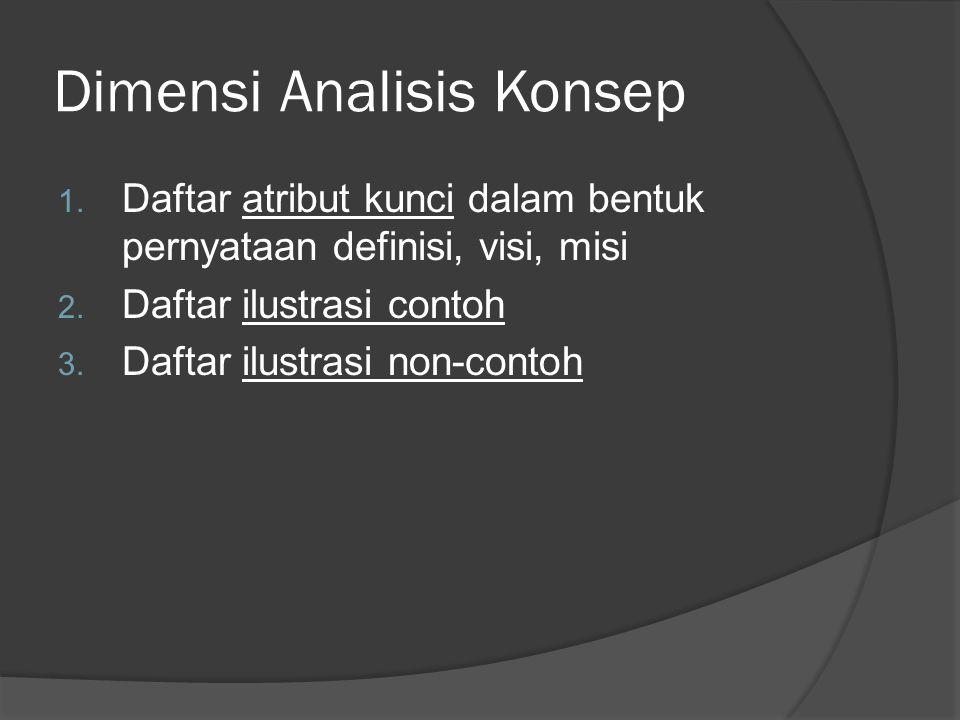 Dimensi Analisis Konsep 1. Daftar atribut kunci dalam bentuk pernyataan definisi, visi, misi 2. Daftar ilustrasi contoh 3. Daftar ilustrasi non-contoh