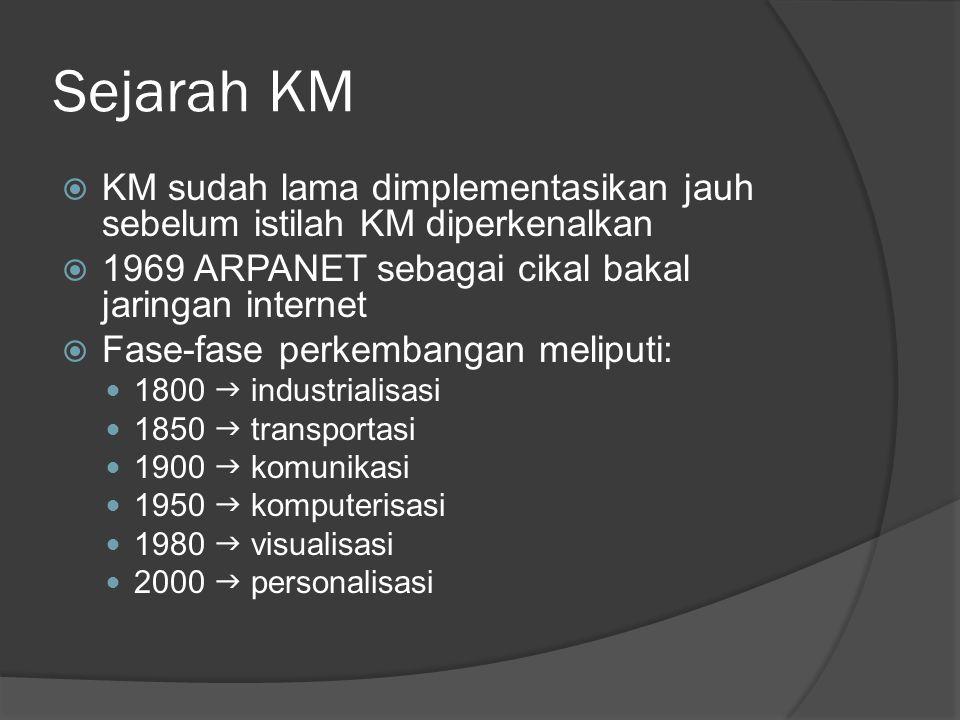 Sejarah KM  KM sudah lama dimplementasikan jauh sebelum istilah KM diperkenalkan  1969 ARPANET sebagai cikal bakal jaringan internet  Fase-fase per