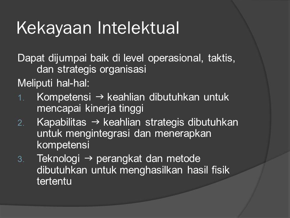 Kekayaan Intelektual Dapat dijumpai baik di level operasional, taktis, dan strategis organisasi Meliputi hal-hal: 1. Kompetensi  keahlian dibutuhkan