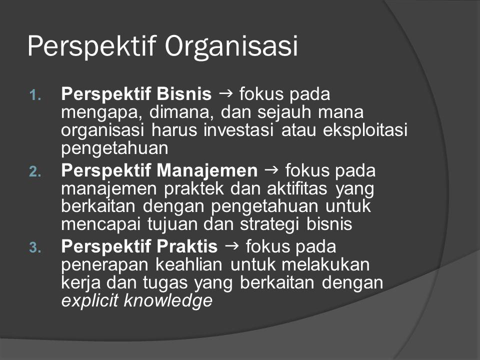 Perspektif Organisasi 1. Perspektif Bisnis  fokus pada mengapa, dimana, dan sejauh mana organisasi harus investasi atau eksploitasi pengetahuan 2. Pe