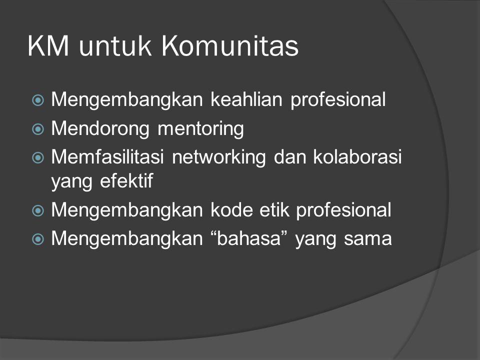 KM untuk Komunitas  Mengembangkan keahlian profesional  Mendorong mentoring  Memfasilitasi networking dan kolaborasi yang efektif  Mengembangkan k