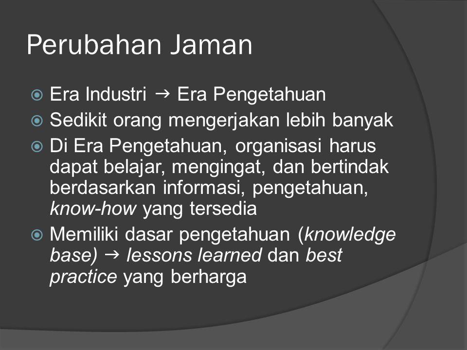 Hakikat KM Manajemen Pengetahuan atau Knowledge Management (KM) dimaksudkan untuk mewakili pendekatan terencana dan sistematis untuk menjamin penggunaan penuh dasar pengetahuan organisasi, ditambah keahlian, kompetensi, pemikiran, inovasi, dan ide individual potensial untuk menciptakan organisasi yang lebih efisien dan efektif