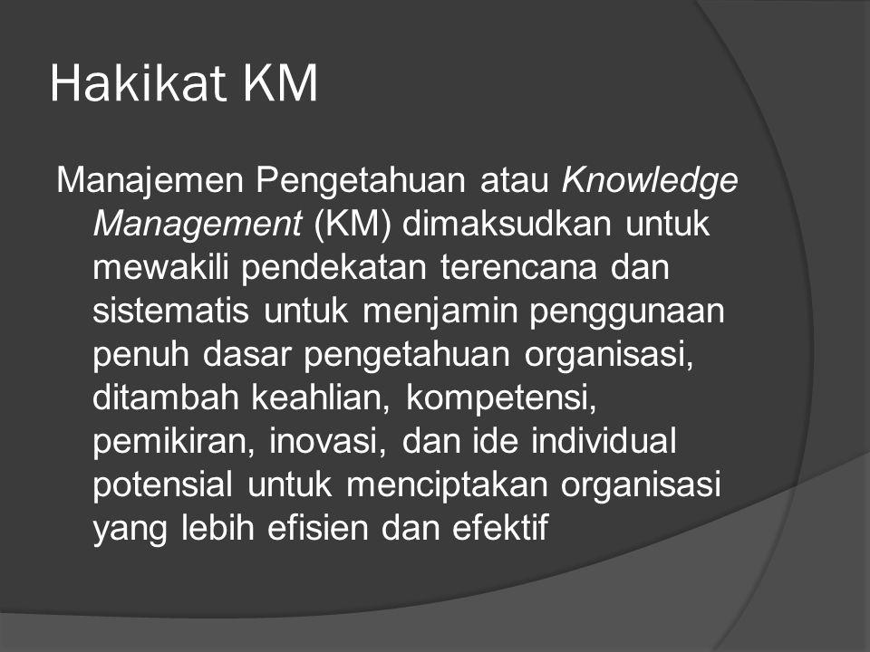 Hakikat KM Manajemen Pengetahuan atau Knowledge Management (KM) dimaksudkan untuk mewakili pendekatan terencana dan sistematis untuk menjamin pengguna