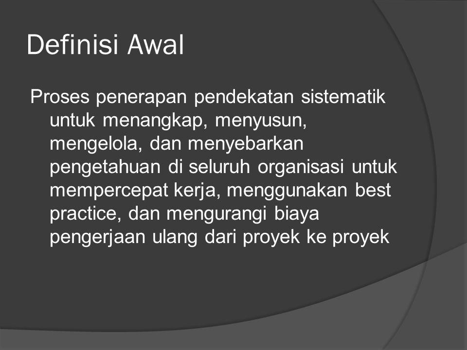 Perspektif Organisasi 1.