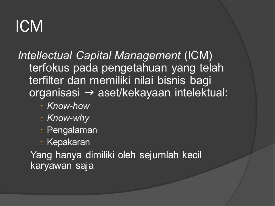 ICM Intellectual Capital Management (ICM) terfokus pada pengetahuan yang telah terfilter dan memiliki nilai bisnis bagi organisasi  aset/kekayaan int