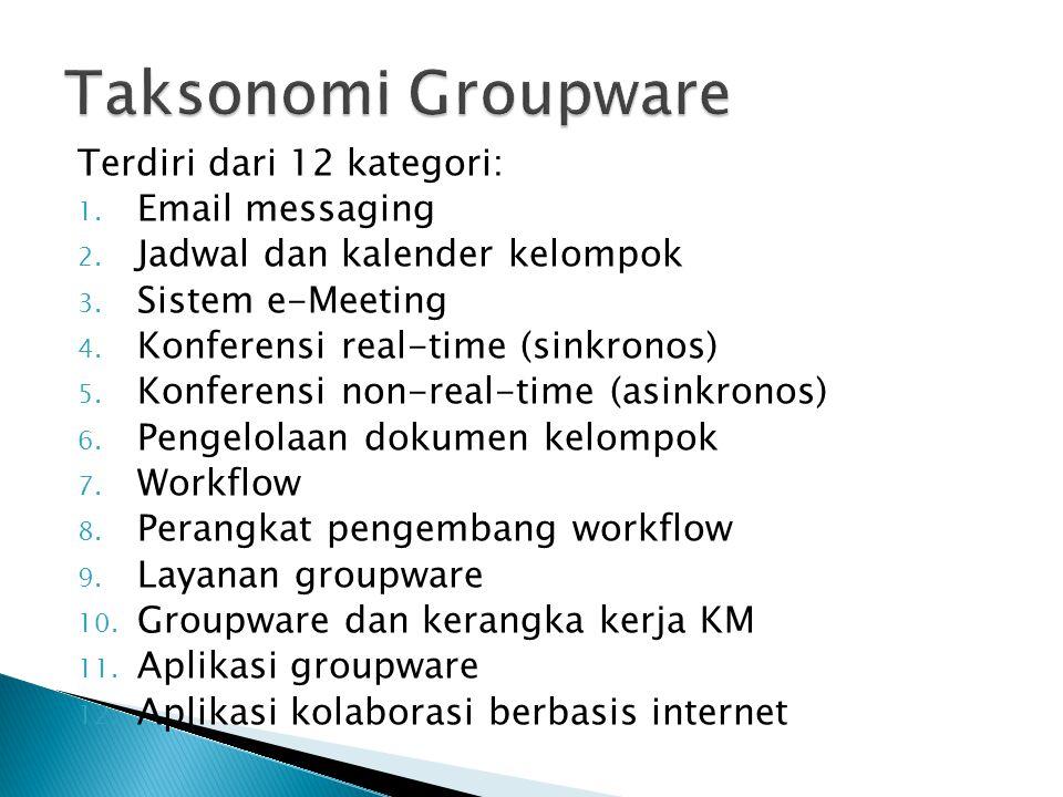 Terdiri dari 12 kategori: 1. Email messaging 2. Jadwal dan kalender kelompok 3. Sistem e-Meeting 4. Konferensi real-time (sinkronos) 5. Konferensi non