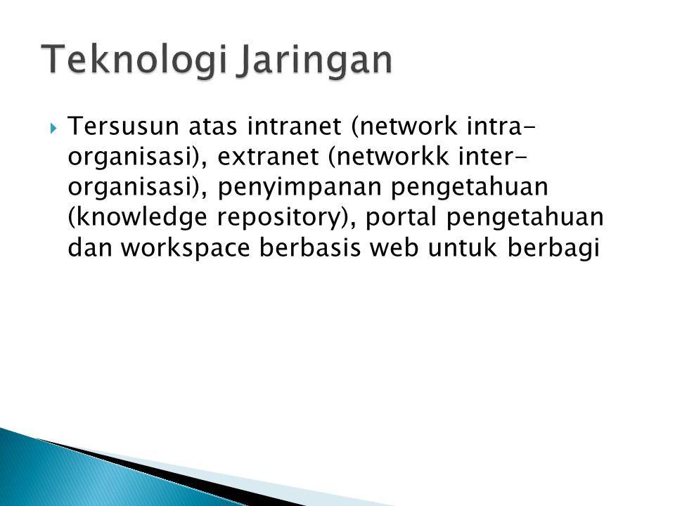  Tersusun atas intranet (network intra- organisasi), extranet (networkk inter- organisasi), penyimpanan pengetahuan (knowledge repository), portal pengetahuan dan workspace berbasis web untuk berbagi
