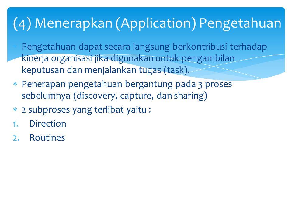  Pengetahuan dapat secara langsung berkontribusi terhadap kinerja organisasi jika digunakan untuk pengambilan keputusan dan menjalankan tugas (task).
