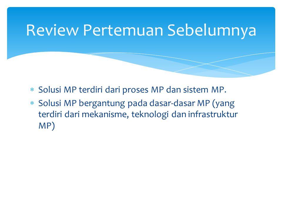  Solusi MP terdiri dari proses MP dan sistem MP.