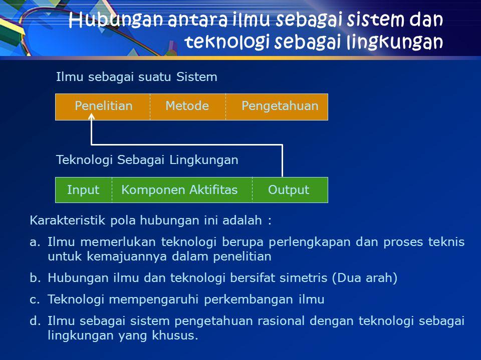 Hubungan antara ilmu sebagai sistem dan teknologi sebagai lingkungan Ilmu sebagai suatu Sistem PenelitianMetodePengetahuan Teknologi Sebagai Lingkunga