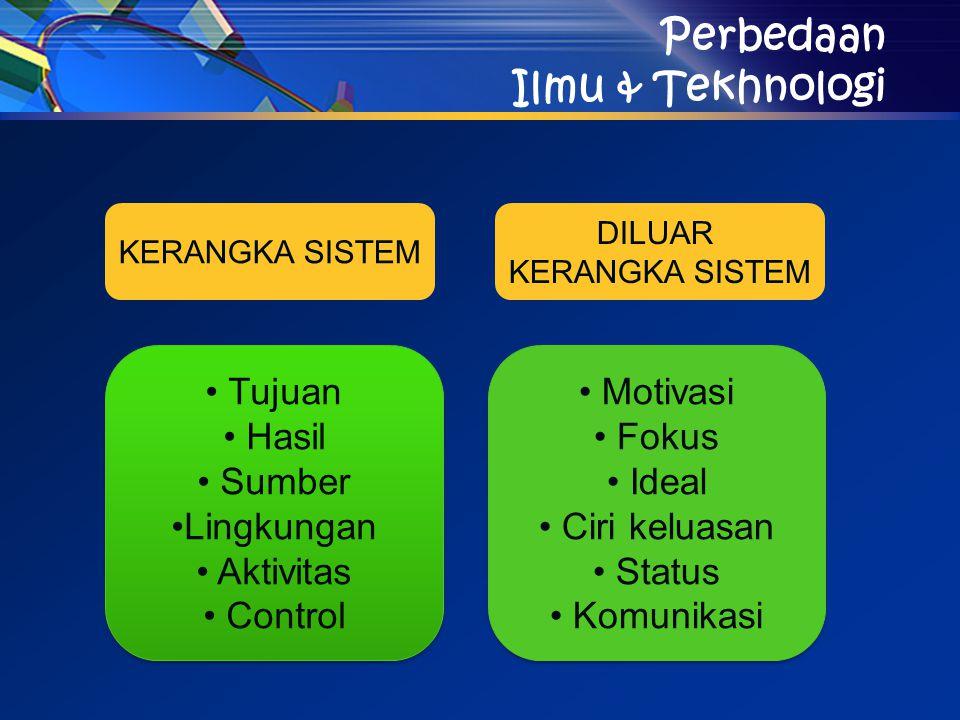 Perbedaan Ilmu & Tekhnologi KERANGKA SISTEM DILUAR KERANGKA SISTEM Tujuan Hasil Sumber Lingkungan Aktivitas Control Tujuan Hasil Sumber Lingkungan Akt