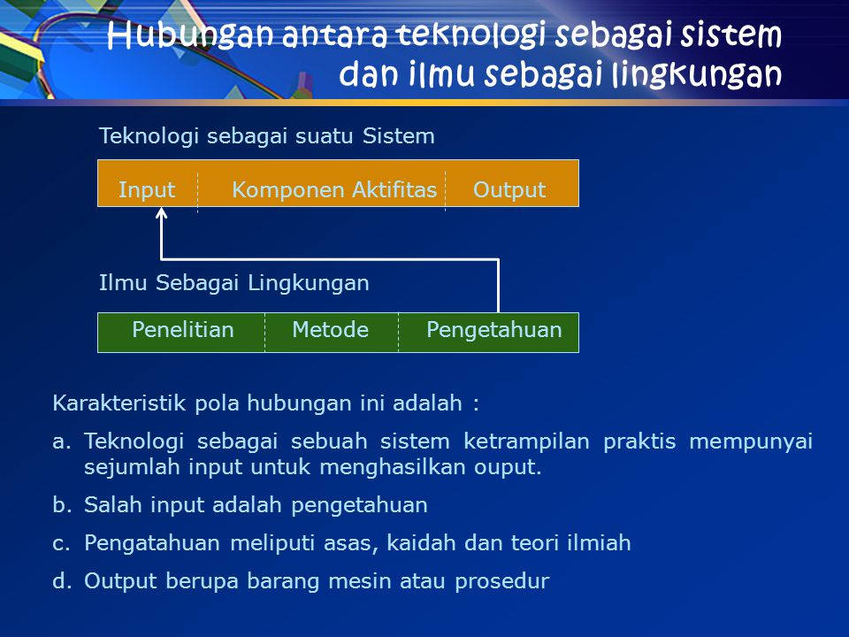 Hubungan antara teknologi sebagai sistem dan ilmu sebagai lingkungan InputKomponen AktifitasOutput Teknologi sebagai suatu Sistem PenelitianMetodePeng