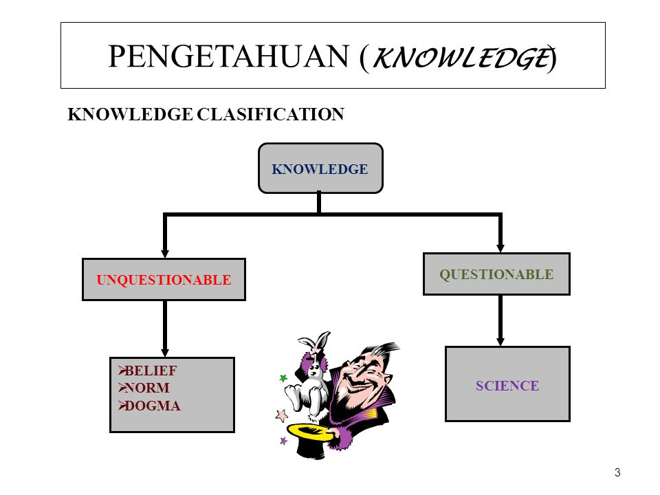 CARA MEMPEROLEH PENGETAHUAN Ada 4 cara manusia memperoleh pengetahuan: 1.
