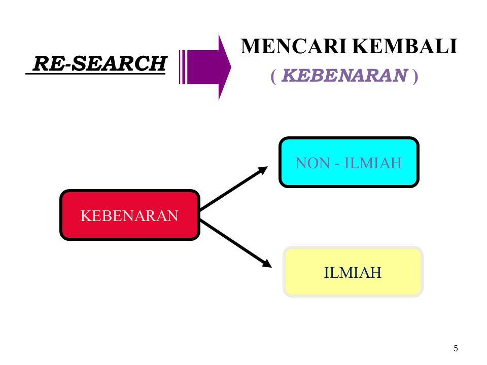 5 RE-SEARCH KEBENARAN ILMIAH NON - ILMIAH ( KEBENARAN ) MENCARI KEMBALI