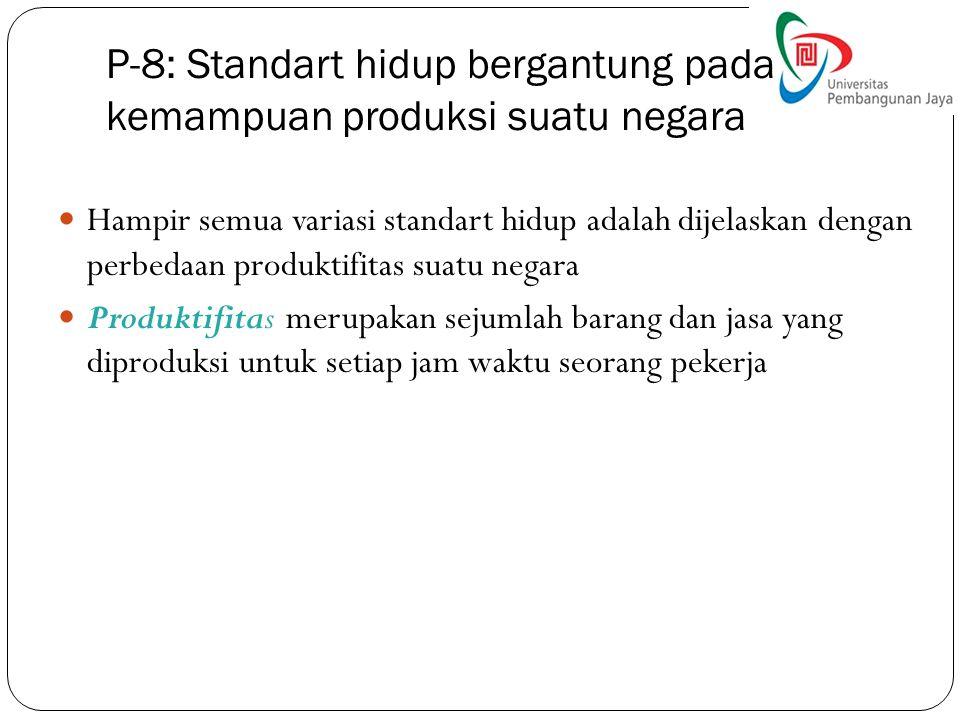 P-8: Standart hidup bergantung pada kemampuan produksi suatu negara Hampir semua variasi standart hidup adalah dijelaskan dengan perbedaan produktifit