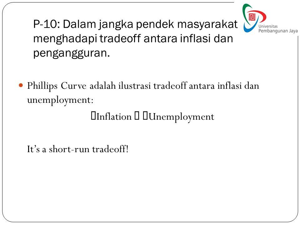 P-10: Dalam jangka pendek masyarakat menghadapi tradeoff antara inflasi dan pengangguran. Phillips Curve adalah ilustrasi tradeoff antara inflasi dan