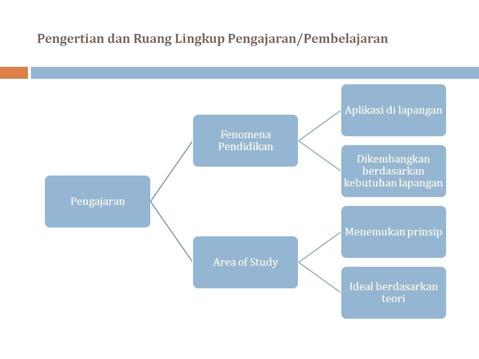 Pengertian dan Ruang Lingkup Pengajaran/Pembelajaran Pengajaran Fenomena Pendidikan Aplikasi di lapangan Dikembangkan berdasarkan kebutuhan lapangan Area of StudyMenemukan prinsip Ideal berdasarkan teori