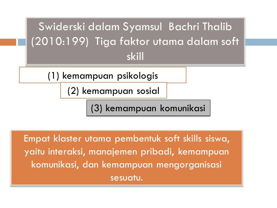 Swiderski dalam Syamsul Bachri Thalib (2010:199) Tiga faktor utama dalam soft skill (1) kemampuan psikologis (2) kemampuan sosial (3) kemampuan komunikasi Empat klaster utama pembentuk soft skills siswa, yaitu interaksi, manajemen pribadi, kemampuan komunikasi, dan kemampuan mengorganisasi sesuatu.