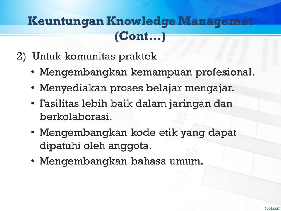 Keuntungan Knowledge Managemet (Cont...) 2)Untuk komunitas praktek Mengembangkan kemampuan profesional. Menyediakan proses belajar mengajar. Fasilitas