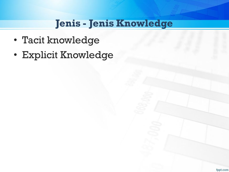 Jenis - Jenis Knowledge Tacit knowledge Explicit Knowledge
