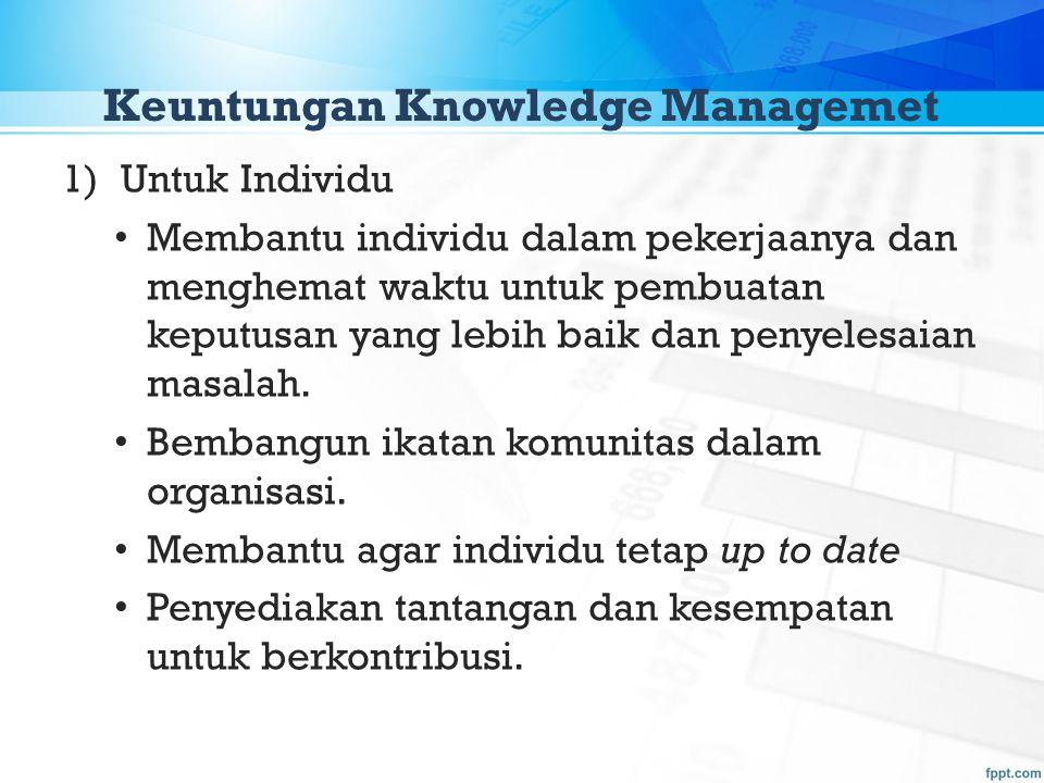 Keuntungan Knowledge Managemet 1)Untuk Individu Membantu individu dalam pekerjaanya dan menghemat waktu untuk pembuatan keputusan yang lebih baik dan