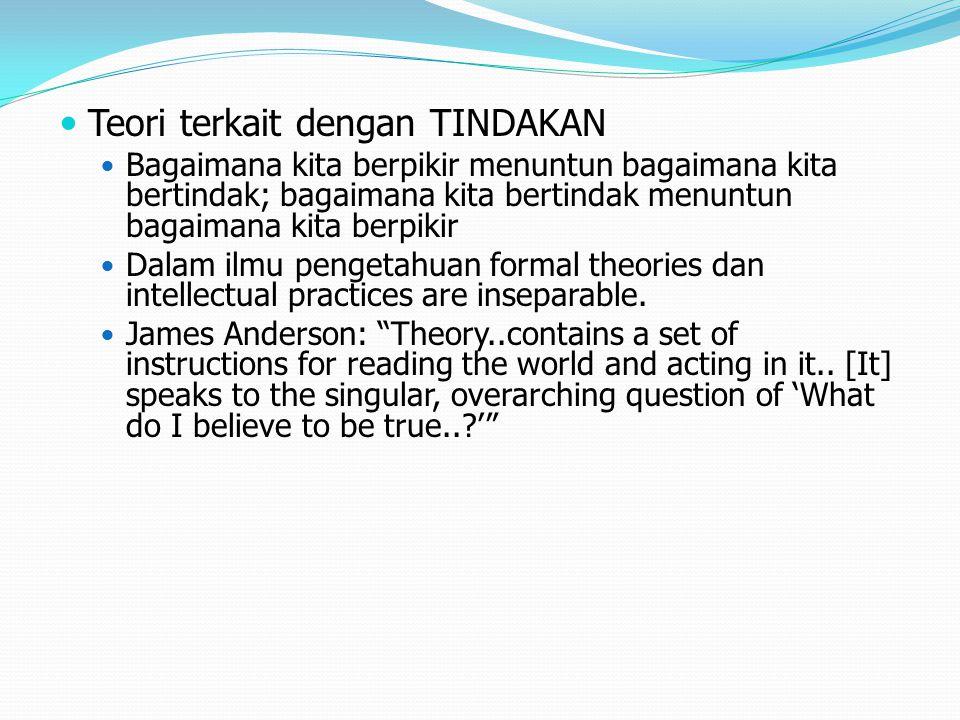 Teori terkait dengan TINDAKAN Bagaimana kita berpikir menuntun bagaimana kita bertindak; bagaimana kita bertindak menuntun bagaimana kita berpikir Dalam ilmu pengetahuan formal theories dan intellectual practices are inseparable.
