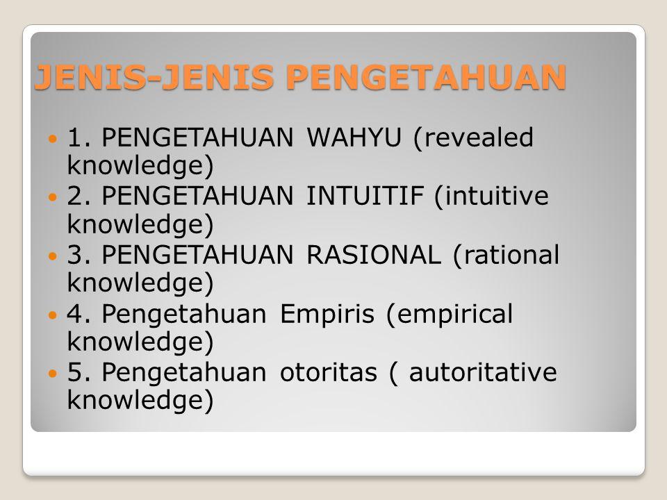 JENIS-JENIS PENGETAHUAN 1. PENGETAHUAN WAHYU (revealed knowledge) 2. PENGETAHUAN INTUITIF (intuitive knowledge) 3. PENGETAHUAN RASIONAL (rational know