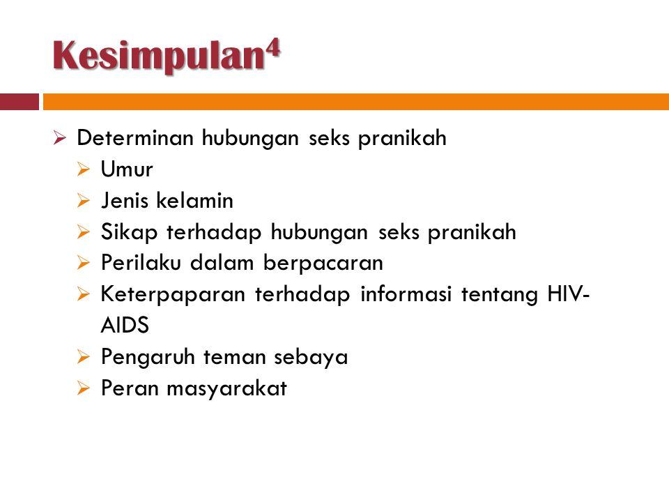 Kesimpulan 4  Determinan hubungan seks pranikah  Umur  Jenis kelamin  Sikap terhadap hubungan seks pranikah  Perilaku dalam berpacaran  Keterpaparan terhadap informasi tentang HIV- AIDS  Pengaruh teman sebaya  Peran masyarakat