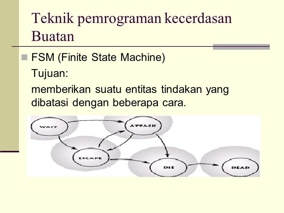 Teknik pemrograman kecerdasan Buatan FSM (Finite State Machine) Tujuan: memberikan suatu entitas tindakan yang dibatasi dengan beberapa cara.