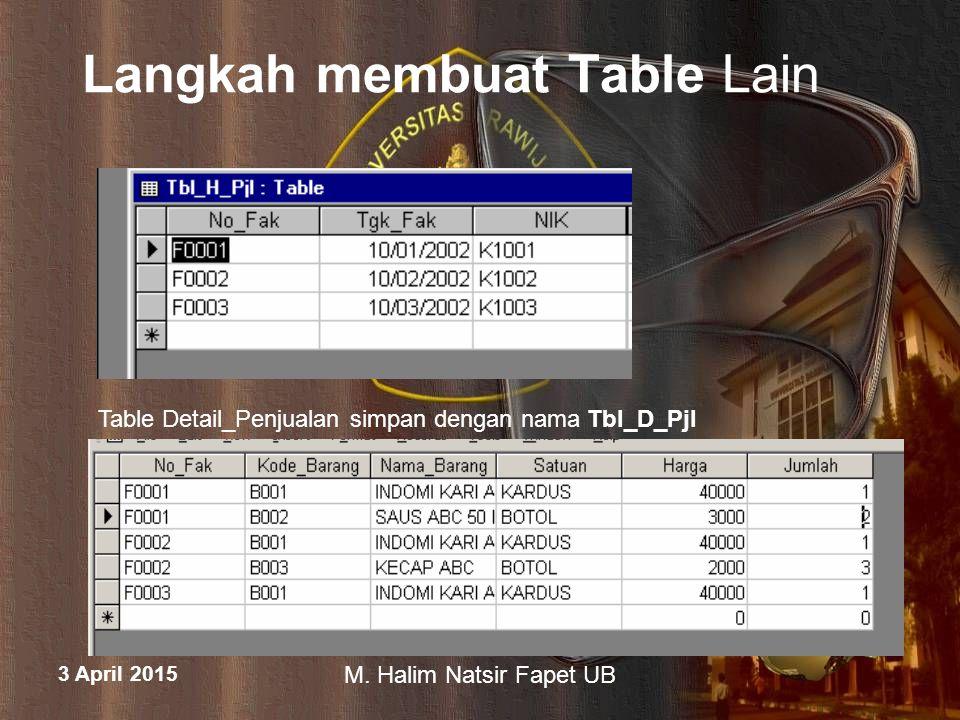 3 April 2015 M. Halim Natsir Fapet UB Langkah membuat Table Lain Table Detail_Penjualan simpan dengan nama Tbl_D_Pjl