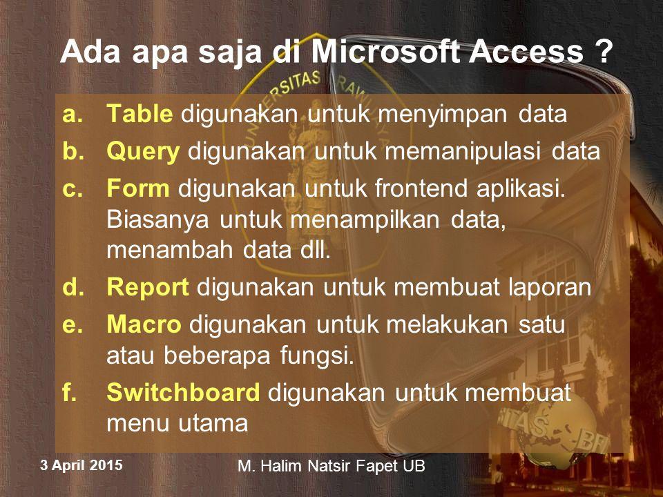 3 April 2015 M. Halim Natsir Fapet UB Ada apa saja di Microsoft Access ? a.Table digunakan untuk menyimpan data b.Query digunakan untuk memanipulasi d