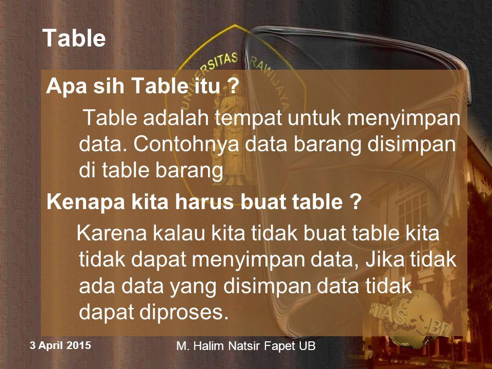 3 April 2015 M. Halim Natsir Fapet UB Table Apa sih Table itu ? Table adalah tempat untuk menyimpan data. Contohnya data barang disimpan di table bara