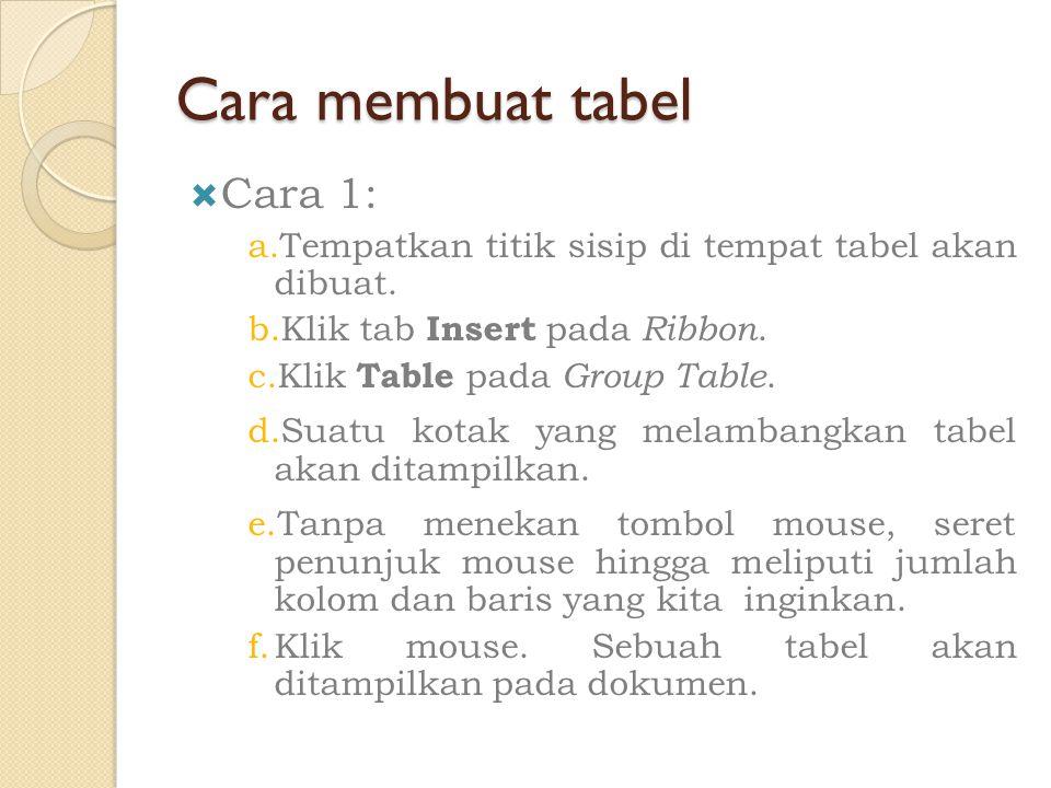 Cara membuat tabel  Cara 1: a.Tempatkan titik sisip di tempat tabel akan dibuat. b.Klik tab Insert pada Ribbon. c.Klik Table pada Group Table. d.Suat